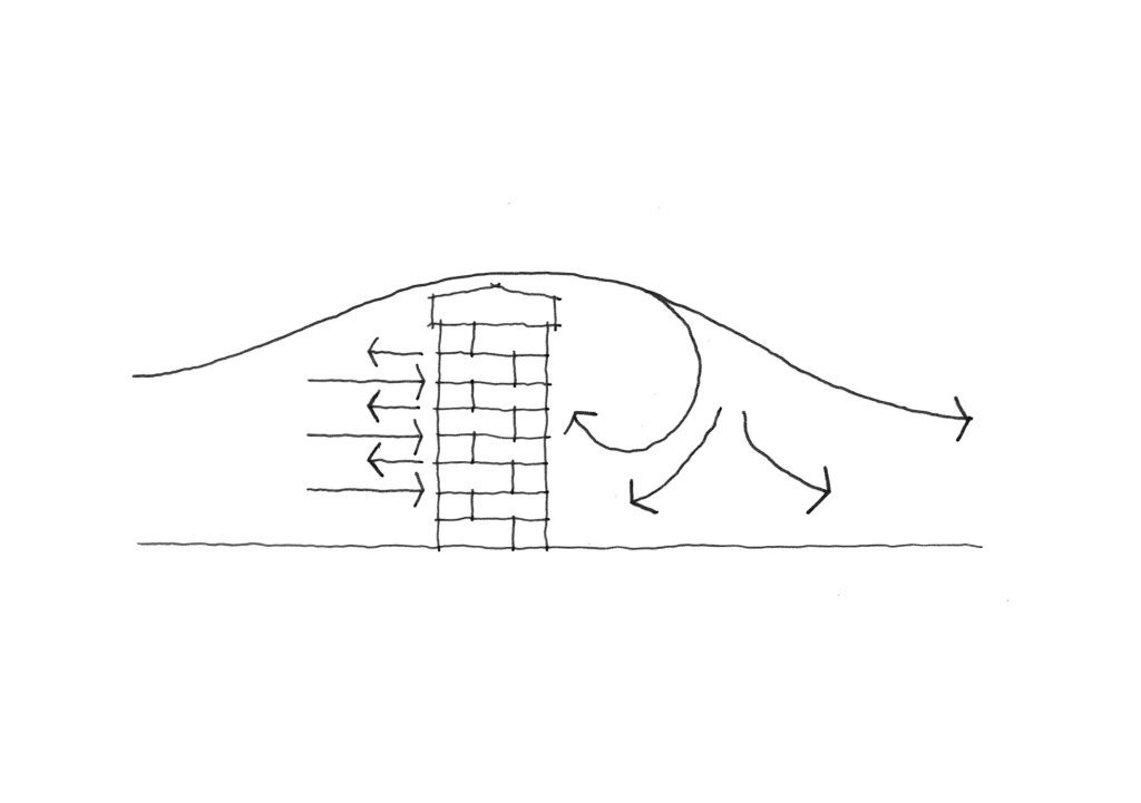 Wind Eddy Created By Wall Diagram