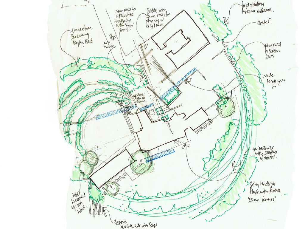 South Downs Annotated Concept